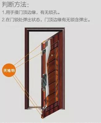 智能门锁选购必读:智能门锁是否适配你家门锁